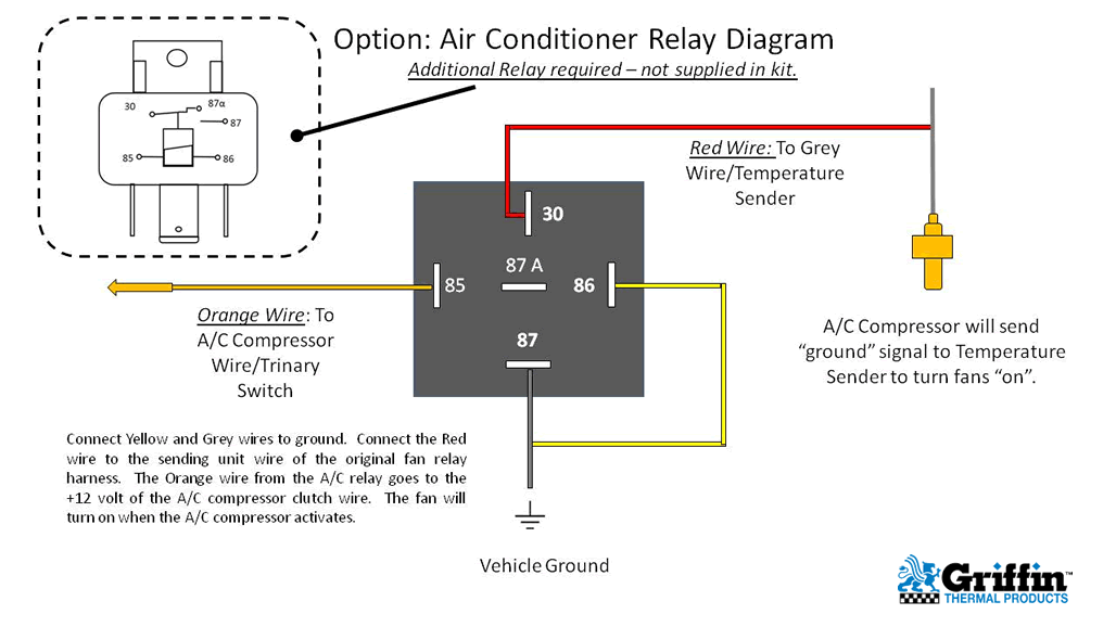 Ac relay wiring diagram 40 amp relay wiring diagram griffin thermal products radiator ac relay wiring diagram holder
