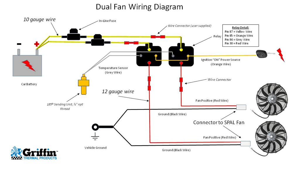 dual fan wiring diagram rh griffinrad com  spal thermo fan wiring diagram