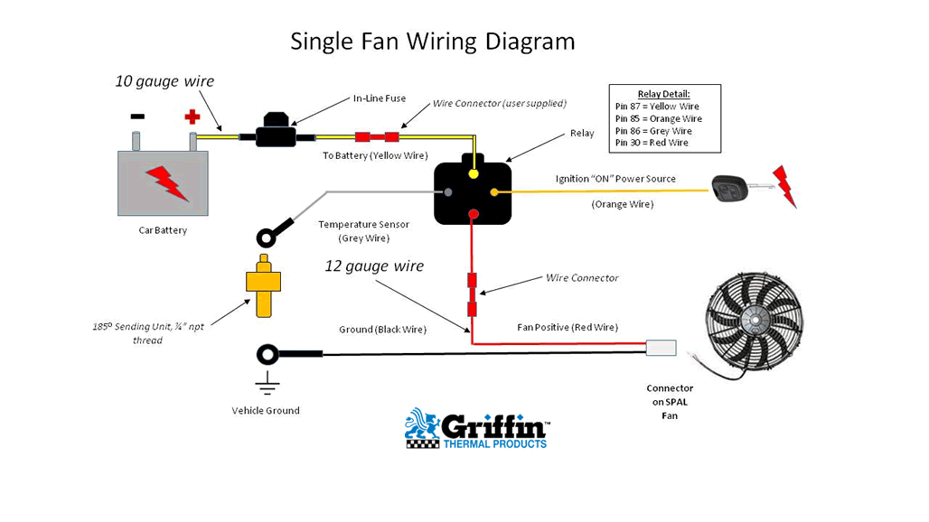 electric fan wire diagram single fan wiring diagram electric fan controller wiring diagram single fan wiring diagram